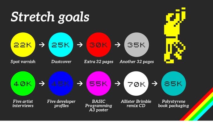 Kickstarter-projekter og lignende